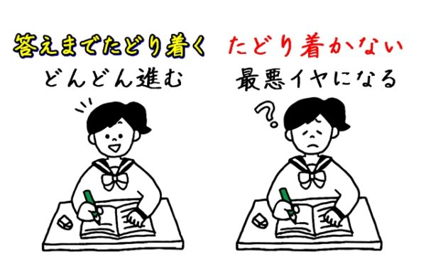 わかりやすい勉強方法で「理解」をする